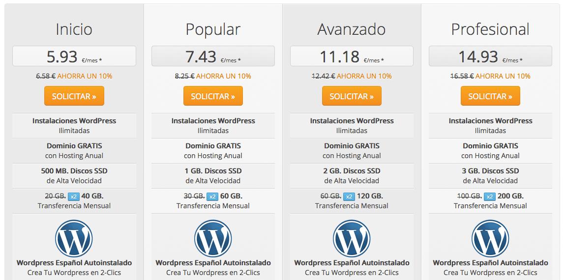 Precios hosting wordpress
