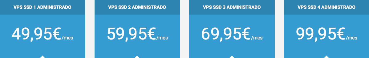 VPS Administrados Raiola Networks