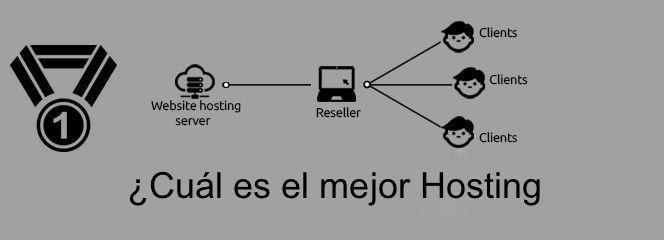 Mejor hosting reseller español