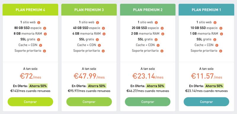 Planes de hosting premium Neolo