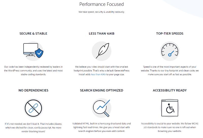 Características GeneratePress